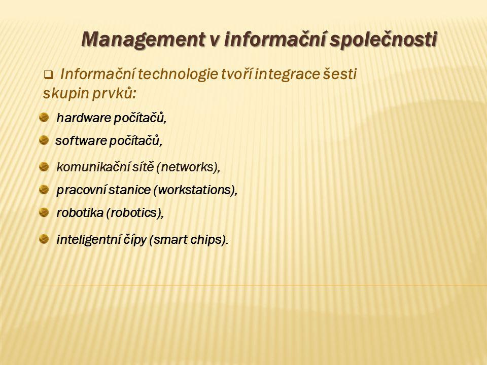 Management v informační společnosti  Informační technologie tvoří integrace šesti skupin prvků: hardware počítačů, software počítačů, komunikační sít