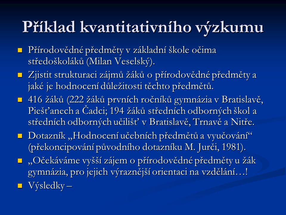 Příklad kvantitativního výzkumu Přírodovědné předměty v základní škole očima středoškoláků (Milan Veselský).