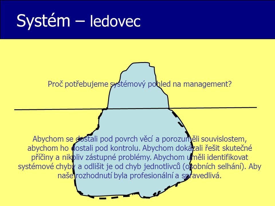 Systém – ledovec Proč potřebujeme systémový pohled na management? Abychom se dostali pod povrch věcí a porozuměli souvislostem, abychom ho dostali pod