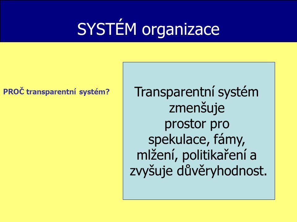 SYSTÉM organizace Transparentní systém zmenšuje prostor pro spekulace, fámy, mlžení, politikaření a zvyšuje důvěryhodnost. PROČ transparentní systém?