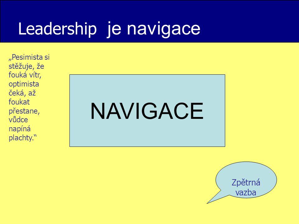 """Leadership je navigace NAVIGACE """"Pesimista si stěžuje, že fouká vítr, optimista čeká, až foukat přestane, vůdce napíná plachty."""" Zpětrná vazba"""