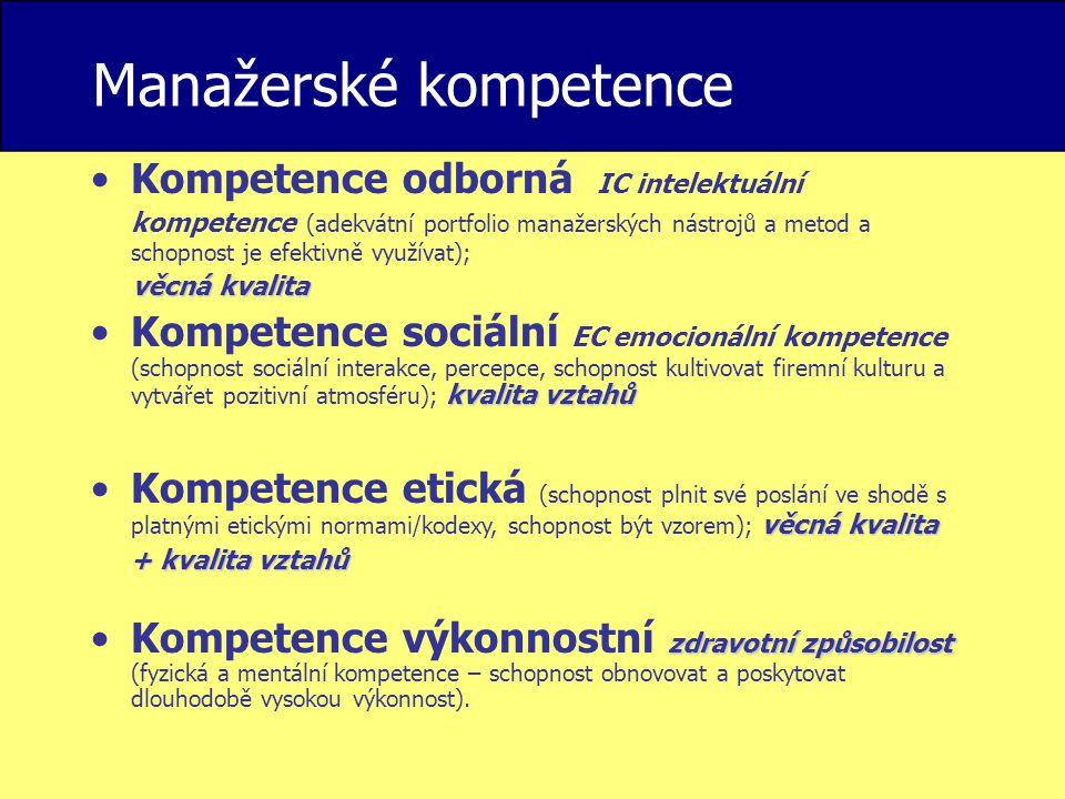 Manažerské kompetence Kompetence odborná IC intelektuální kompetence (adekvátní portfolio manažerských nástrojů a metod a schopnost je efektivně využí