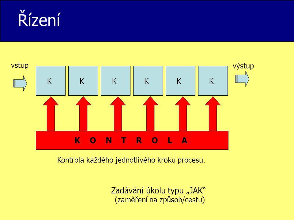 """Řízení KKKKKK K O N T R O L A vstup výstup Kontrola každého jednotlivého kroku procesu. Zadávání úkolu typu """"JAK"""" (zaměření na způsob/cestu)"""