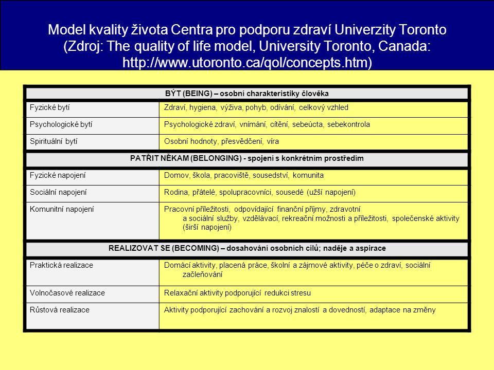 Model kvality života Centra pro podporu zdraví Univerzity Toronto (Zdroj: The quality of life model, University Toronto, Canada: http://www.utoronto.c