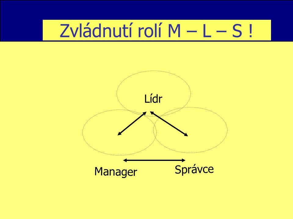 Zvládnutí rolí M – L – S ! Manager Lídr Správce