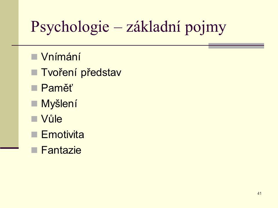 41 Psychologie – základní pojmy Vnímání Tvoření představ Paměť Myšlení Vůle Emotivita Fantazie