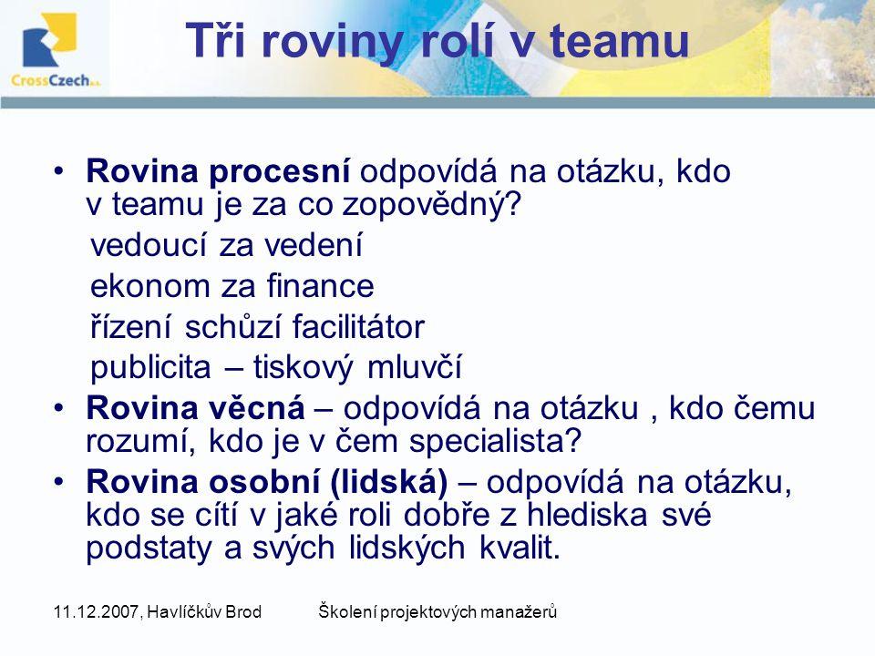 11.12.2007, Havlíčkův BrodŠkolení projektových manažerů Tři roviny rolí v teamu Rovina procesní odpovídá na otázku, kdo v teamu je za co zopovědný? ve