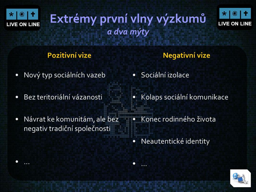 LIVE ON LINE V.Vyhledávače (1993) Deep Web Co je dostupné přes vyhledávač.