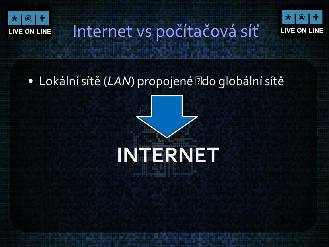 LIVE ON LINE Internet vs počítačová síť Lokální sítě (LAN) propojené do globální sítě INTERNET