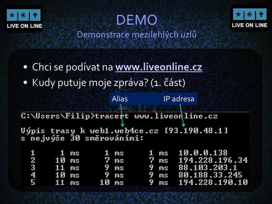 LIVE ON LINE DEMO Demonstrace mezilehlých uzlů Chci se podívat na www.liveonline.czwww.liveonline.cz Kudy putuje moje zpráva? (1. část) Alias IP adres