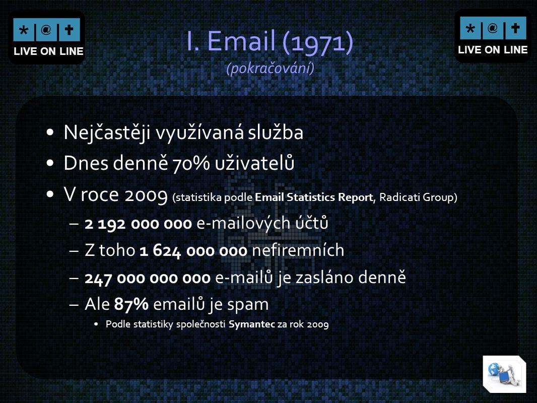 LIVE ON LINE I. Email (1971) (pokračování) Nejčastěji využívaná služba Dnes denně 70% uživatelů V roce 2009 (statistika podle Email Statistics Report,