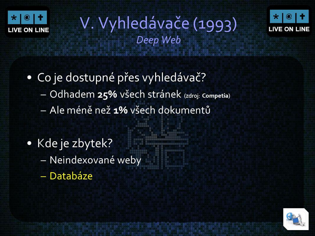 LIVE ON LINE V. Vyhledávače (1993) Deep Web Co je dostupné přes vyhledávač? –Odhadem 25% všech stránek (zdroj: Competia) –Ale méně než 1% všech dokume