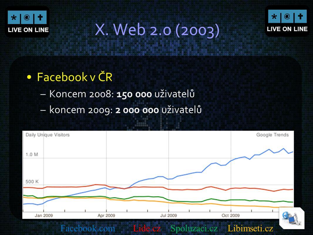 LIVE ON LINE X. Web 2.0 (2003) Facebook v ČR –Koncem 2008: 150 000 uživatelů –koncem 2009: 2 000 000 uživatelů Facebook.comLide.czLibimseti.czSpoluzac