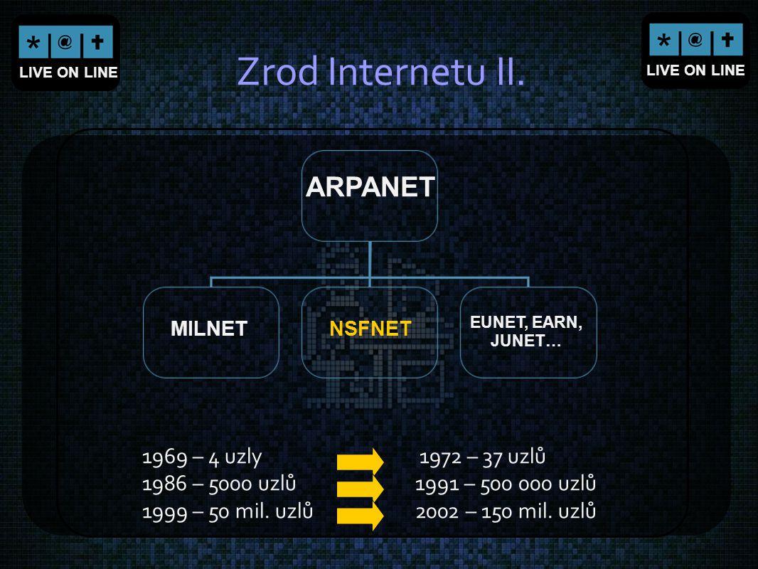 LIVE ON LINE Co tvoří Internet.