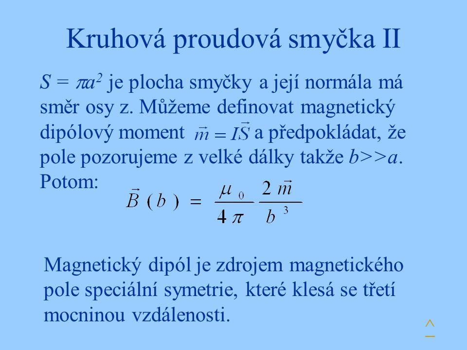 Kruhová proudová smyčka II S =  a 2 je plocha smyčky a její normála má směr osy z. Můžeme definovat magnetický dipólový moment a předpokládat, že pol