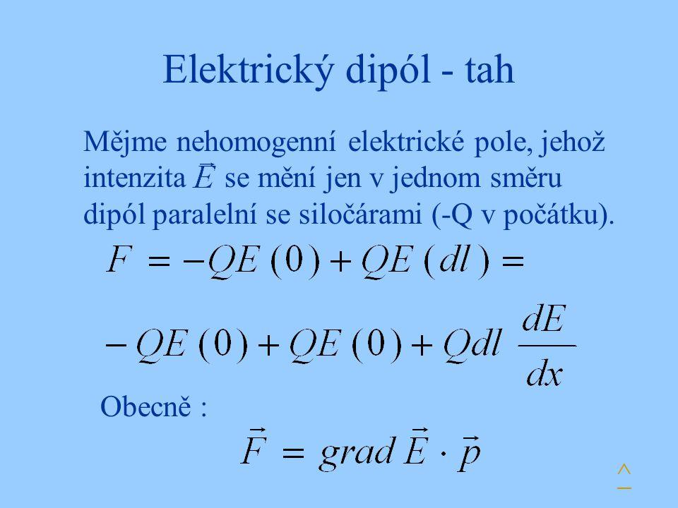 Elektrický dipól - tah Mějme nehomogenní elektrické pole, jehož intenzita se mění jen v jednom směru dipól paralelní se siločárami (-Q v počátku). Obe