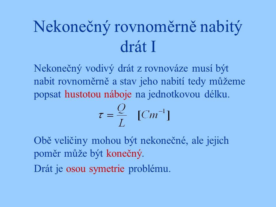 Nekonečný rovnoměrně nabitý drát I Nekonečný vodivý drát z rovnováze musí být nabit rovnoměrně a stav jeho nabití tedy můžeme popsat hustotou náboje n