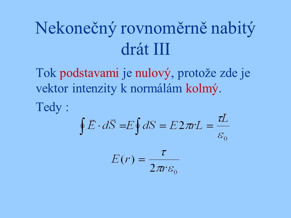 Nekonečný rovnoměrně nabitý drát III Tok podstavami je nulový, protože zde je vektor intenzity k normálám kolmý. Tedy :
