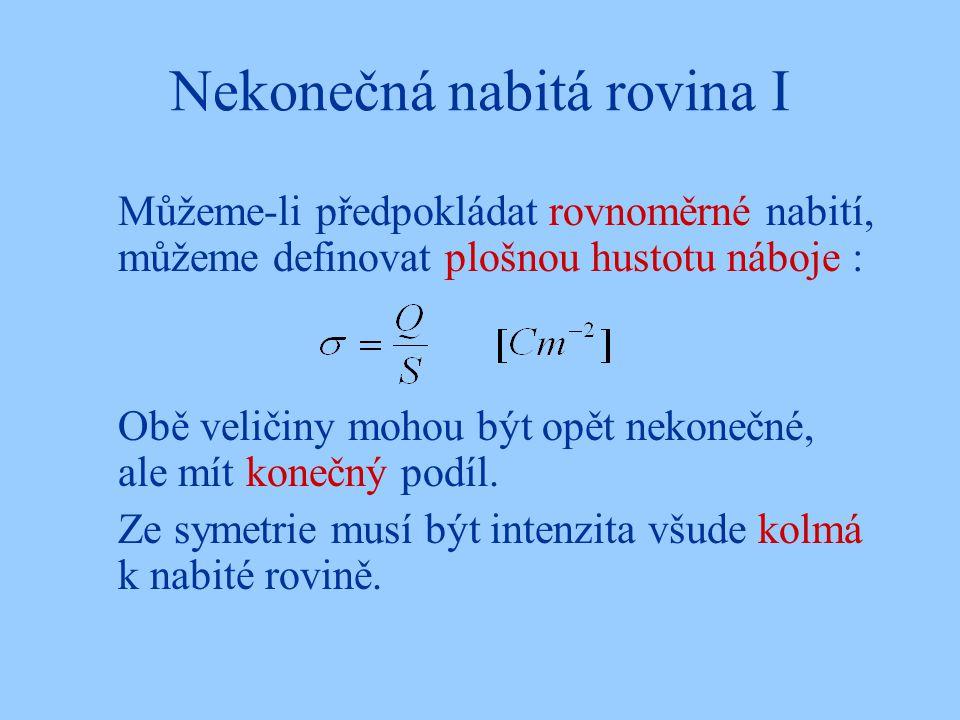 Nekonečná nabitá rovina I Můžeme-li předpokládat rovnoměrné nabití, můžeme definovat plošnou hustotu náboje : Obě veličiny mohou být opět nekonečné, a