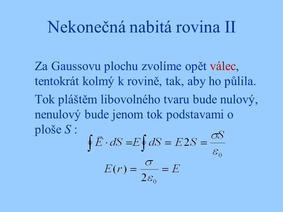 Nekonečná nabitá rovina II Za Gaussovu plochu zvolíme opět válec, tentokrát kolmý k rovině, tak, aby ho půlila. Tok pláštěm libovolného tvaru bude nul