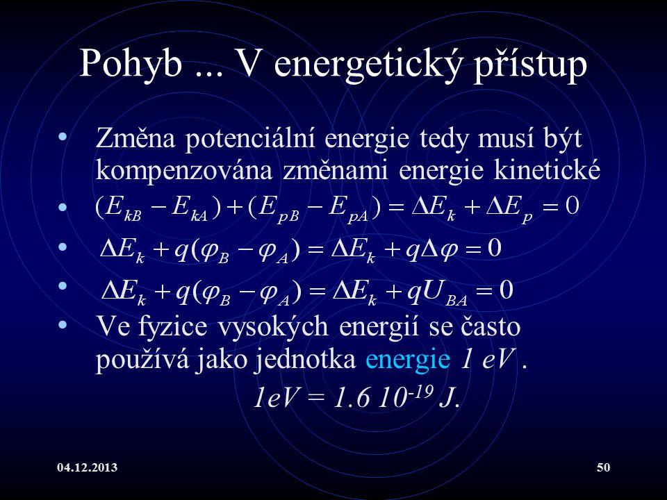 04.12.201350 Pohyb... V energetický přístup Změna potenciální energie tedy musí být kompenzována změnami energie kinetické Ve fyzice vysokých energií