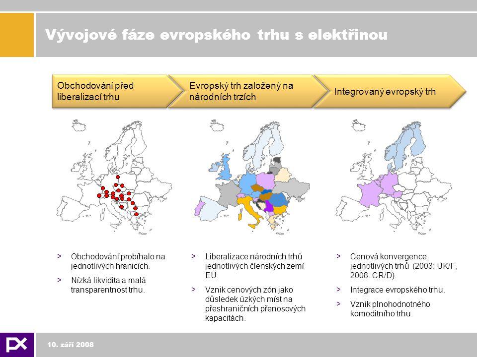 Vývojové fáze evropského trhu s elektřinou > Obchodování probíhalo na jednotlivých hranicích.