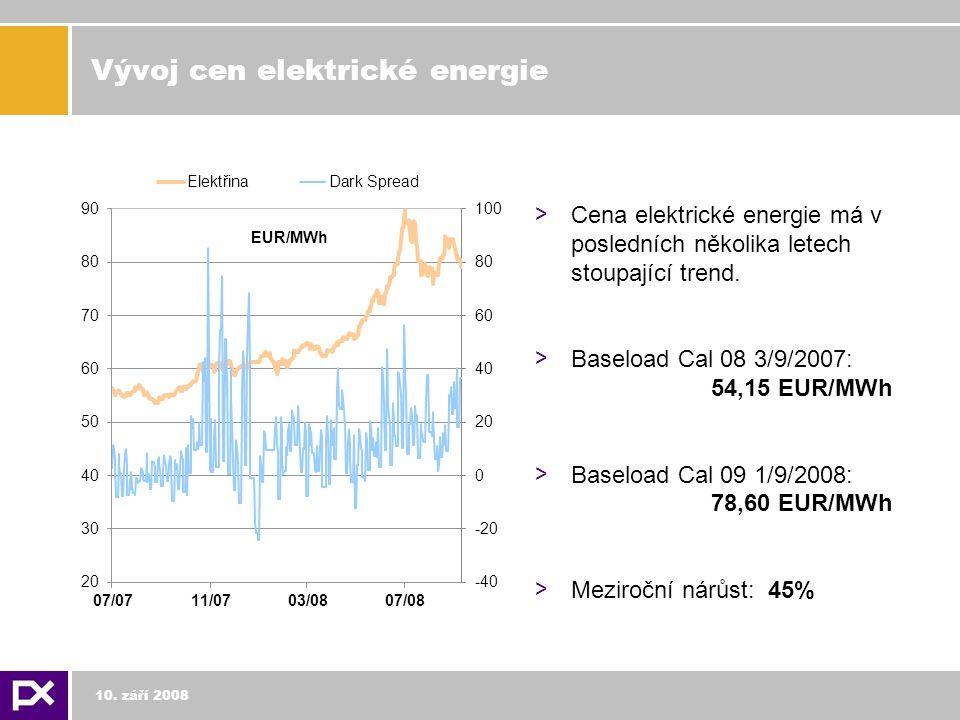Vývoj cen elektrické energie 10.