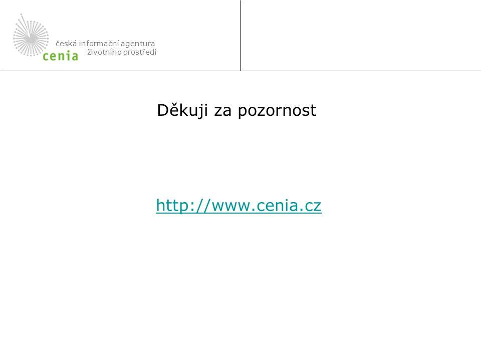 http://www.cenia.cz česká informační agentura životního prostředí Děkuji za pozornost