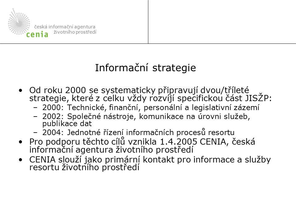 Od roku 2000 se systematicky připravují dvou/tříleté strategie, které z celku vždy rozvíjí specifickou část JISŽP: –2000: Technické, finanční, personální a legislativní zázemí –2002: Společné nástroje, komunikace na úrovni služeb, publikace dat –2004: Jednotné řízení informačních procesů resortu Pro podporu těchto cílů vznikla 1.4.2005 CENIA, česká informační agentura životního prostředí CENIA slouží jako primární kontakt pro informace a služby resortu životního prostředí česká informační agentura životního prostředí Informační strategie