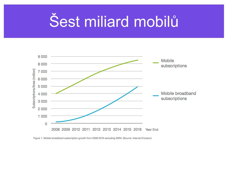 Šest miliard mobilů