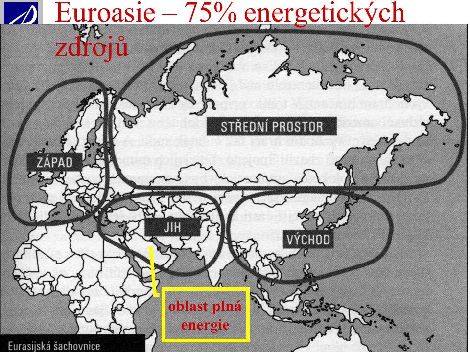 19 Euroasie – 75% energetických zdrojů oblast plná energie