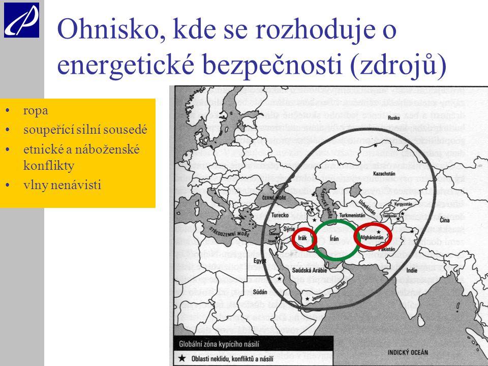 21 Ohnisko, kde se rozhoduje o energetické bezpečnosti (zdrojů) ropa soupeřící silní sousedé etnické a náboženské konflikty vlny nenávisti