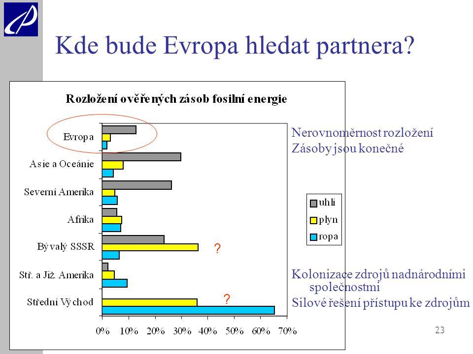 23 Kde bude Evropa hledat partnera.