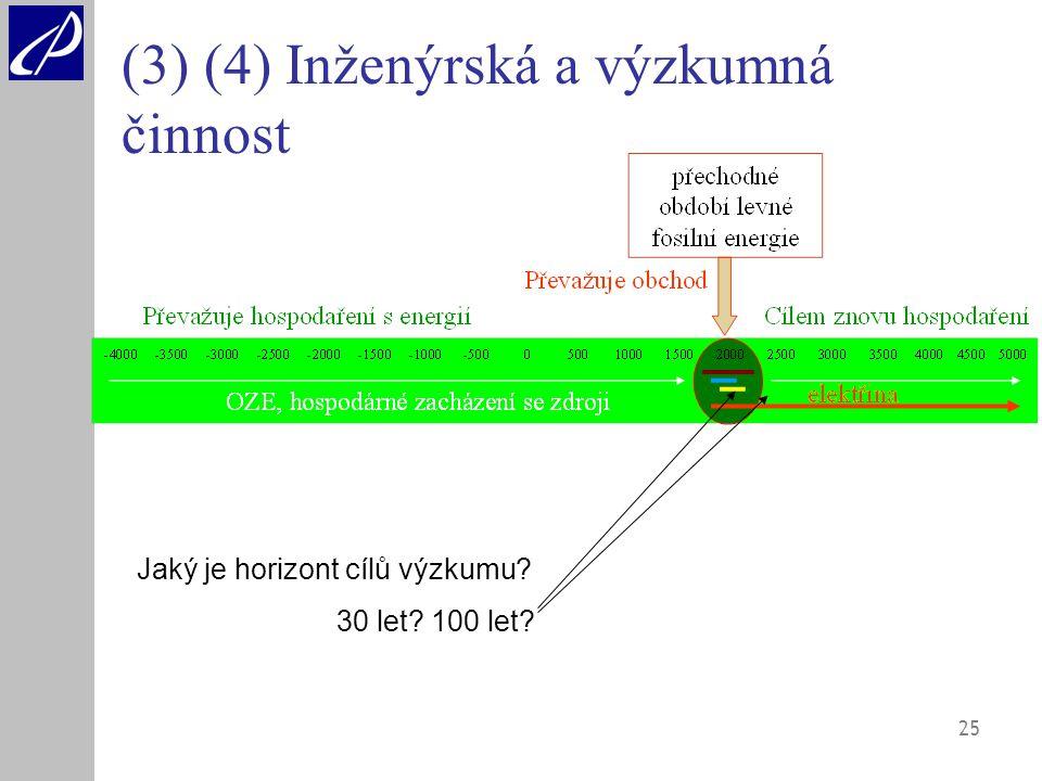 25 (3) (4) Inženýrská a výzkumná činnost Jaký je horizont cílů výzkumu? 30 let? 100 let?