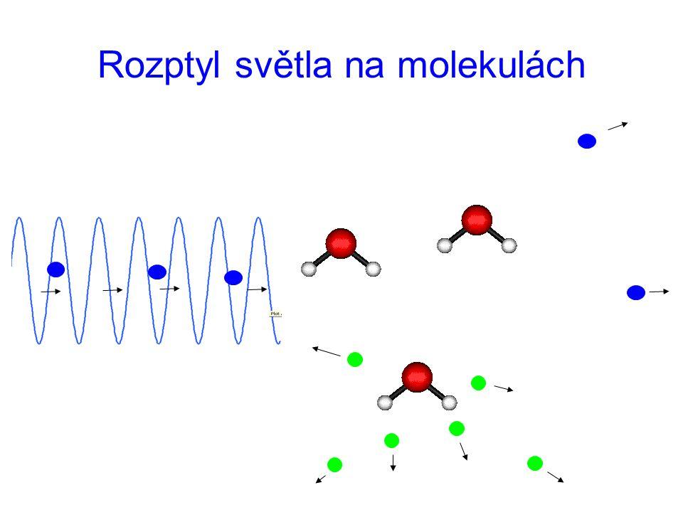 Rozptyl světla na molekulách