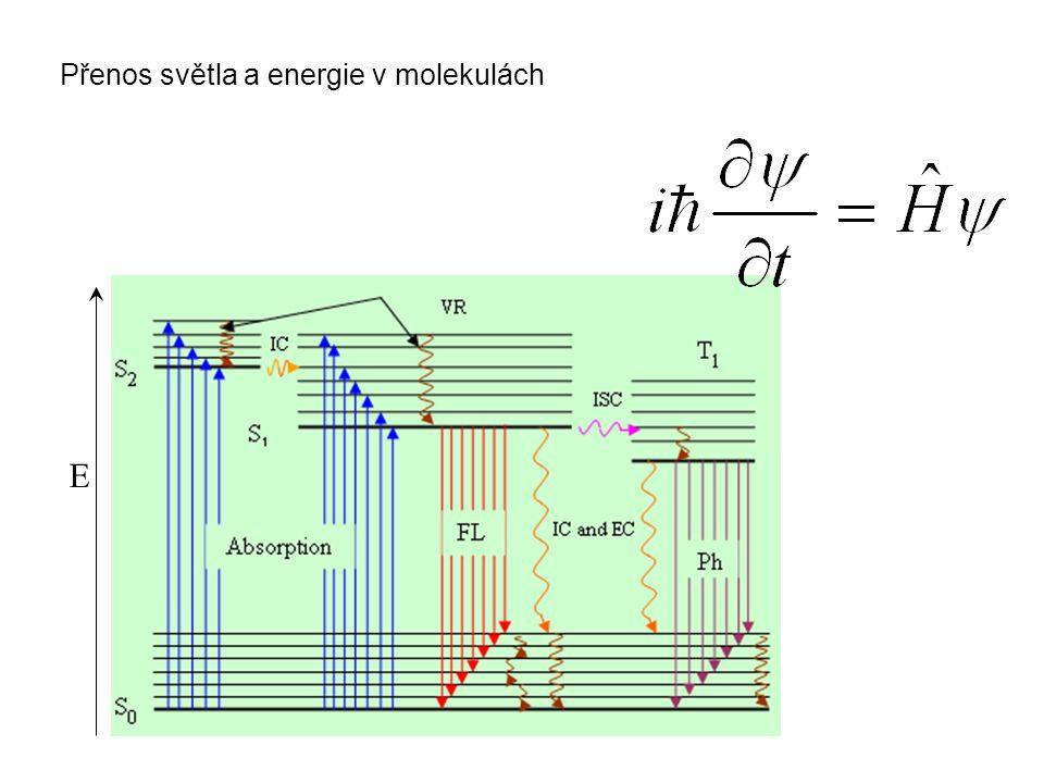 E Přenos světla a energie v molekulách