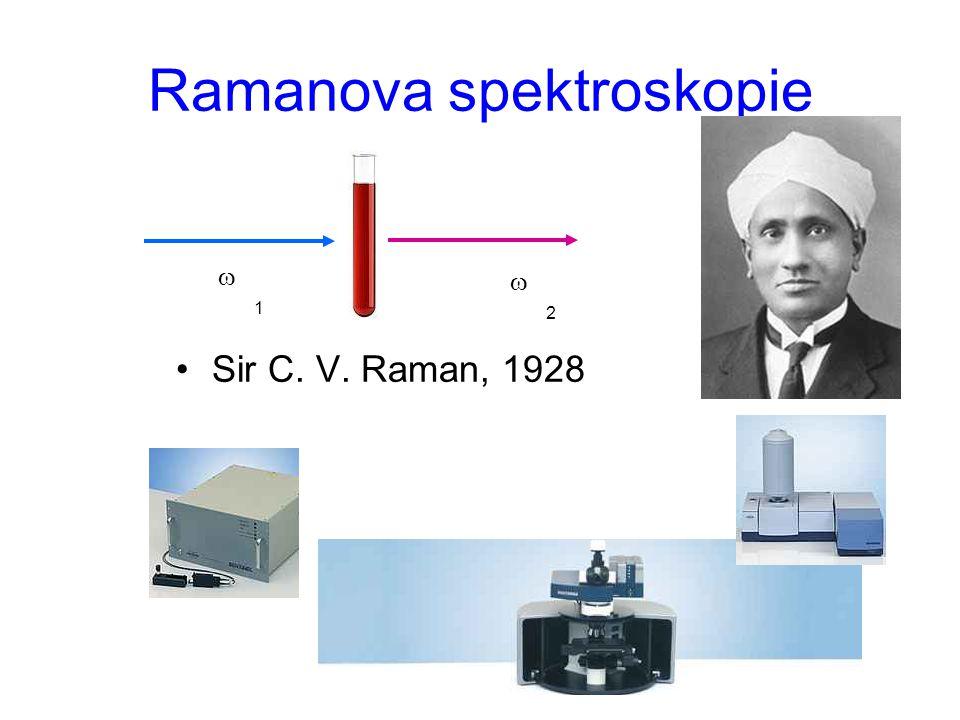 Ramanova spektroskopie Sir C. V. Raman, 1928 11 22