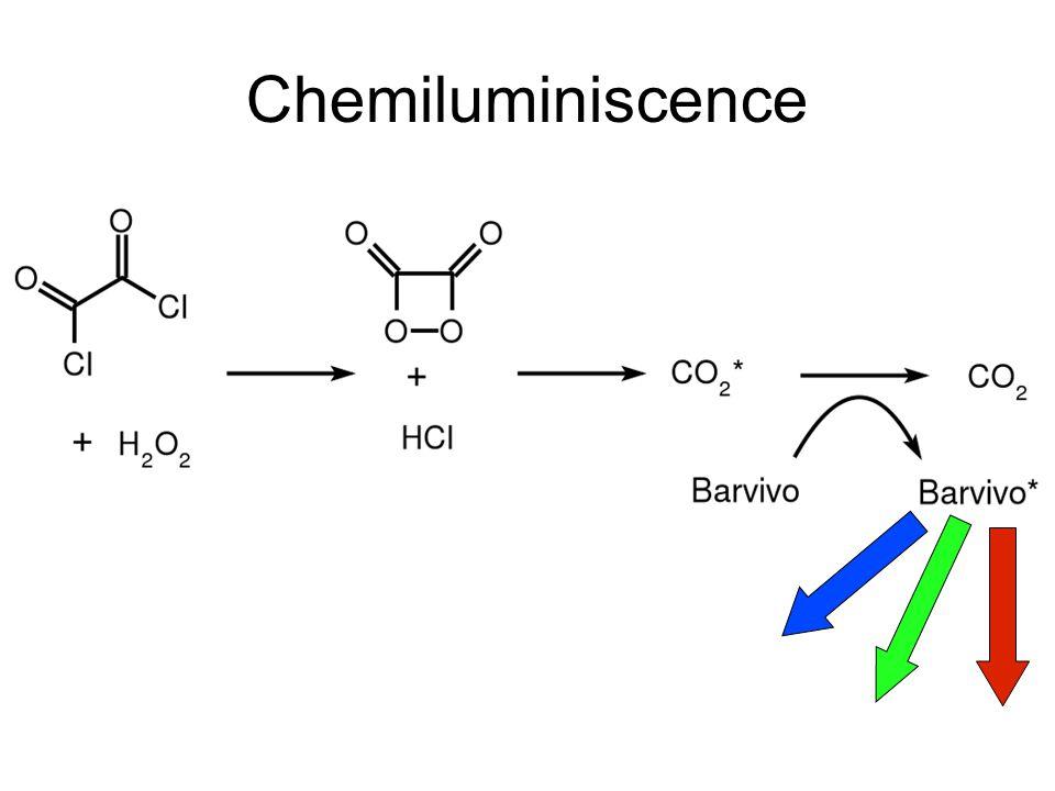 Chemiluminiscence