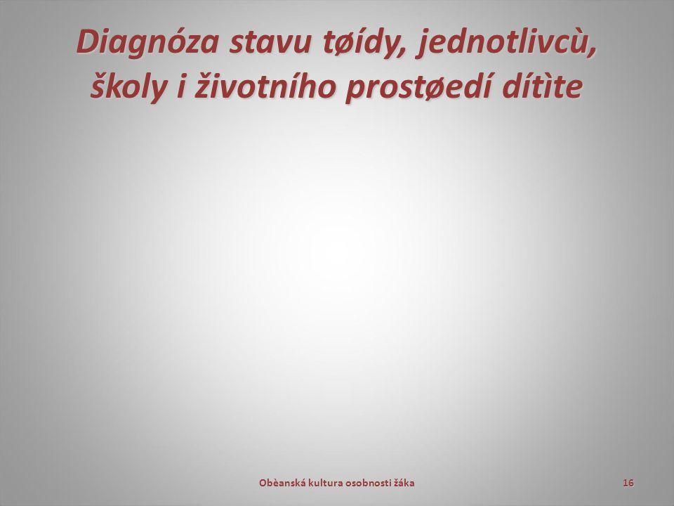 Diagnóza stavu tøídy, jednotlivcù, školy i životního prostøedí dítìte Obèanská kultura osobnosti žáka16