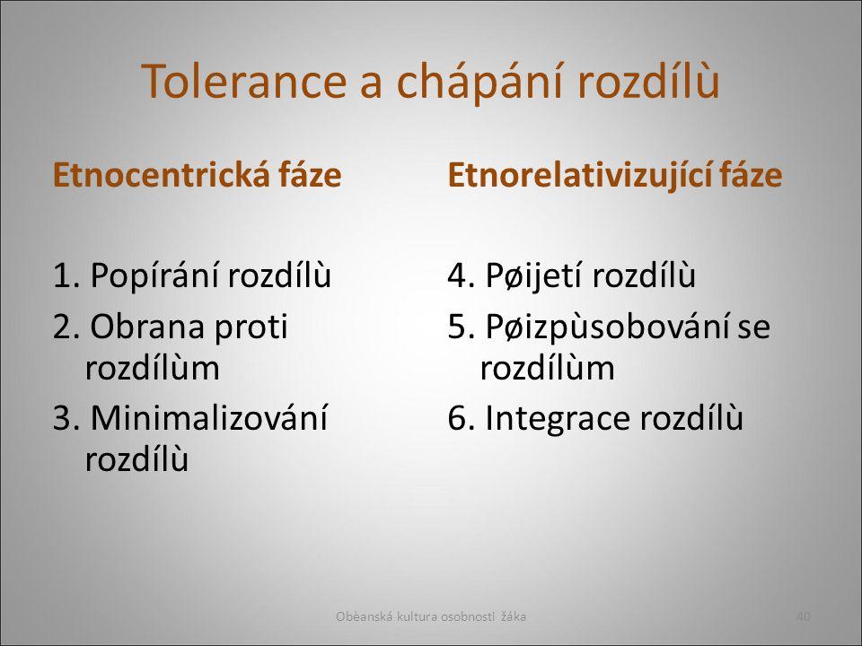 Tolerance a chápání rozdílù Etnocentrická fáze 1. Popírání rozdílù 2.