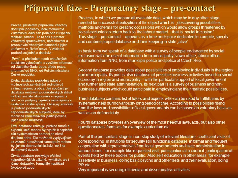 Přípravná fáze - Preparatory stage – pre-contact Proces, při kterém připravíme všechny dostupné podklady, které mohou být v kterékoliv další fázi potřebné k úspěšné realizaci záměru.