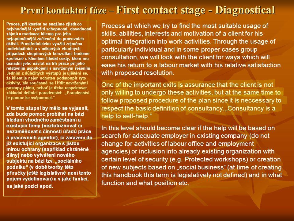 První kontaktní fáze – First contact stage - Diagnostical Proces, při kterém se snažíme zjistit co nejvhodnější využití schopností, dovedností, zájmů a motivace klienta pro jeho nejoptimálnější začlenění do pracovních aktivit.