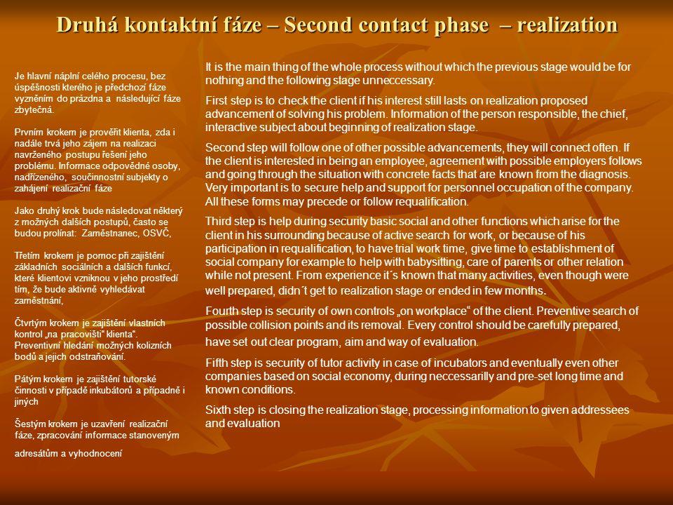 Druhá kontaktní fáze – Second contact phase – realization Je hlavní náplní celého procesu, bez úspěšnosti kterého je předchozí fáze vyzněním do prázdna a následující fáze zbytečná.