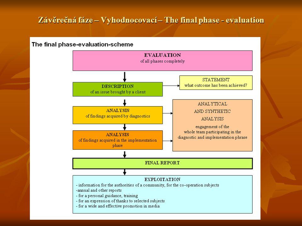 Závěrečná fáze – Vyhodnocovací – The final phase - evaluation