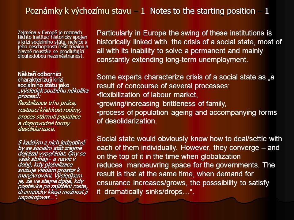 Poznámky k výchozímu stavu – 1 Notes to the starting position – 1 Zejména v Evropě je rozmach těchto institucí historicky spojen s krizí sociálního státu, nejvíce s jeho neschopností řešit trvalou a hlavně neustále se prodlužující dlouhodobou nezaměstnanost.