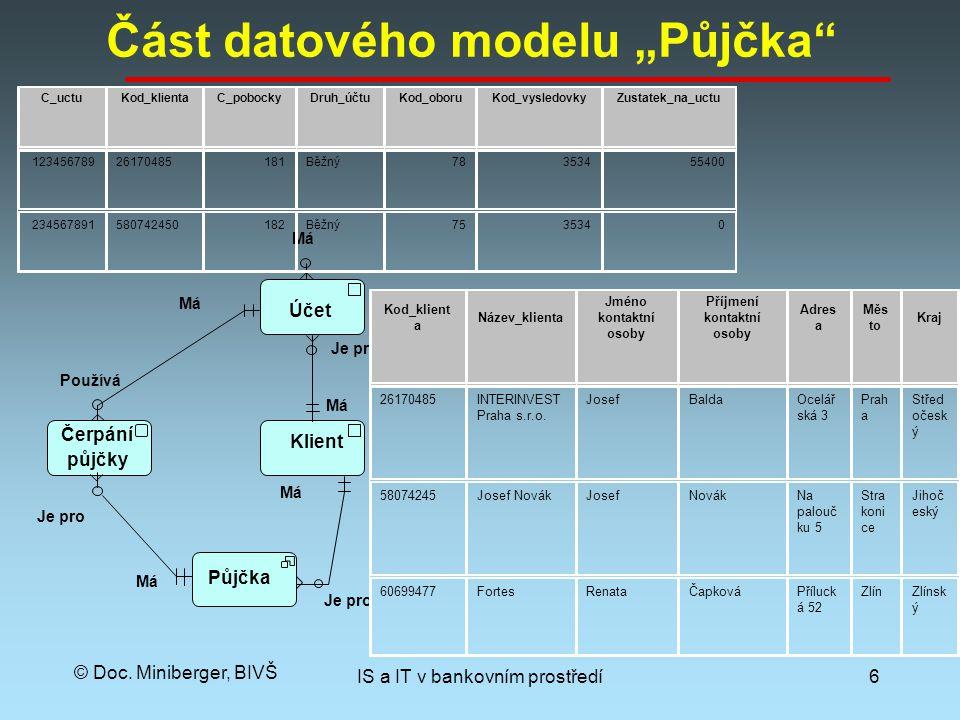© Doc. Miniberger, BIVŠ IS a IT v bankovním prostředí5 Ukázka DM v MS Access