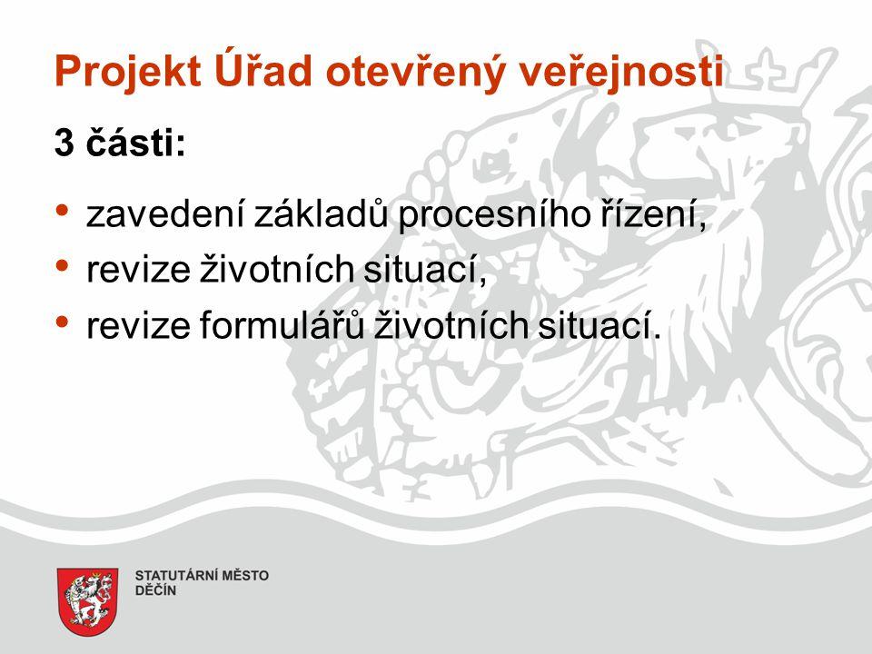 Projekt Úřad otevřený veřejnosti 3 části: zavedení základů procesního řízení, revize životních situací, revize formulářů životních situací.