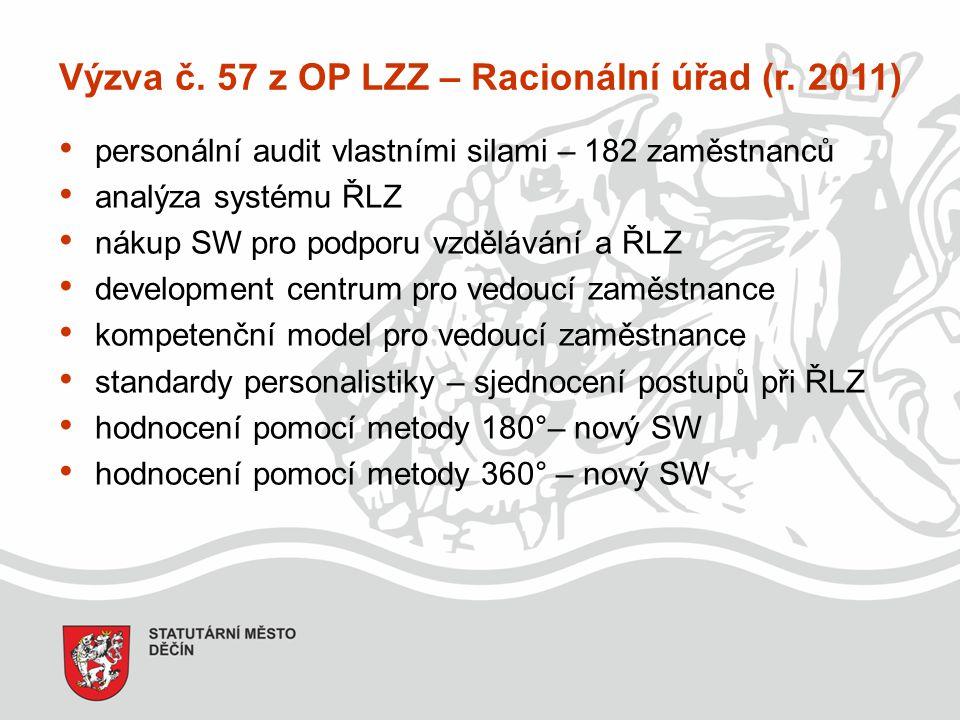 Výzva č. 57 z OP LZZ – Racionální úřad (r. 2011) personální audit vlastními silami – 182 zaměstnanců analýza systému ŘLZ nákup SW pro podporu vzdělává