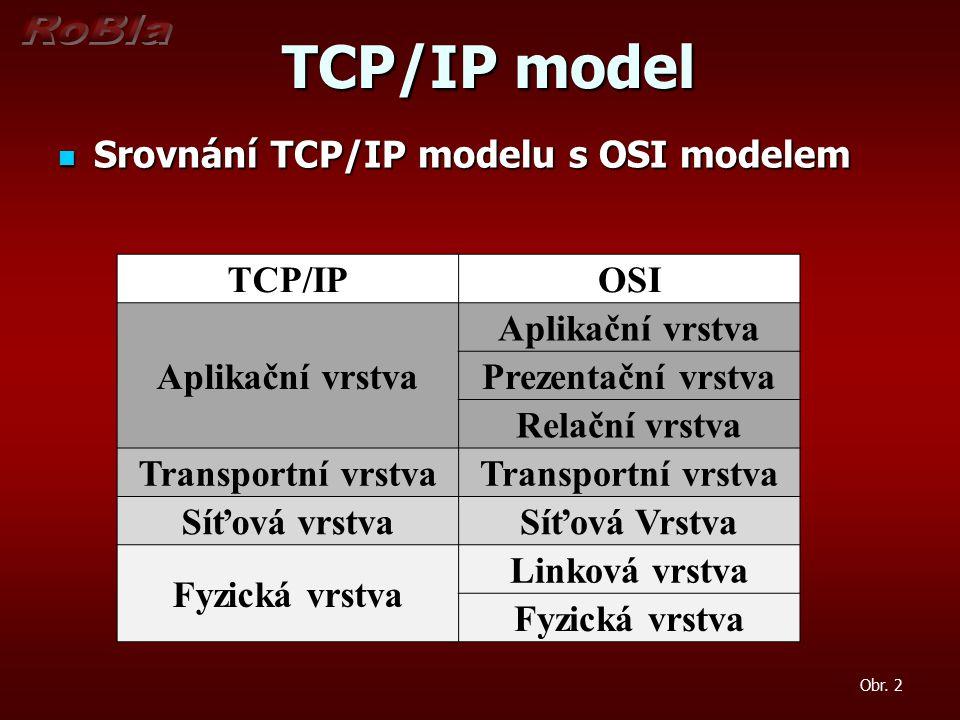 TCP/IP model TCP/IP model Srovnání TCP/IP modelu s OSI modelem Srovnání TCP/IP modelu s OSI modelem Obr. 2 TCP/IPOSI Aplikační vrstva Prezentační vrst