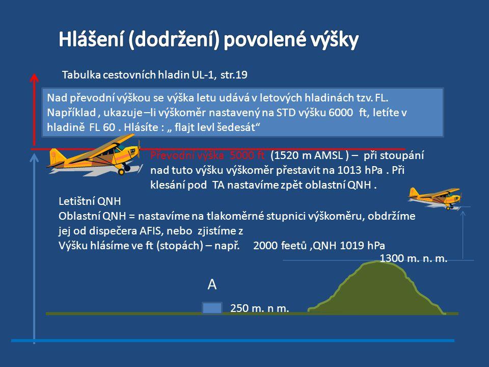 A Letištní QNH Oblastní QNH = nastavíme na tlakoměrné stupnici výškoměru, obdržíme jej od dispečera AFIS, nebo zjistíme z Výšku hlásíme ve ft (stopách